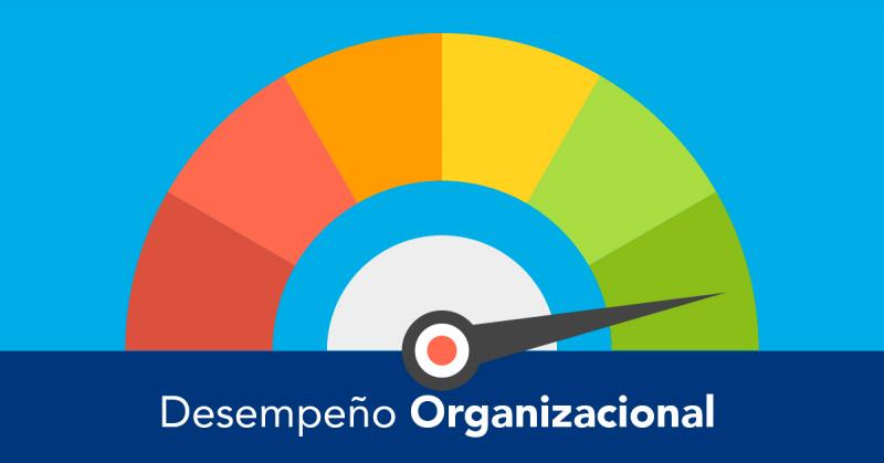 Desempeno Organizacional