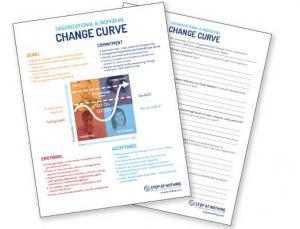 Change Curve worksheet