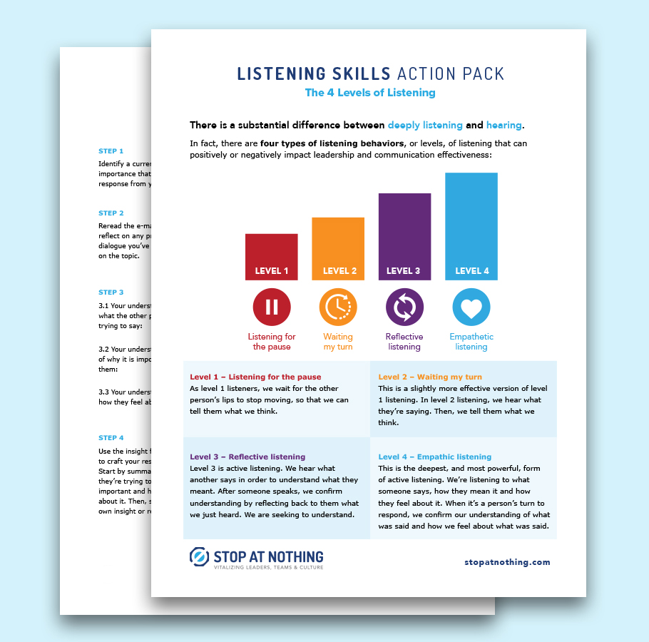 Empathetic Listening Action Pack